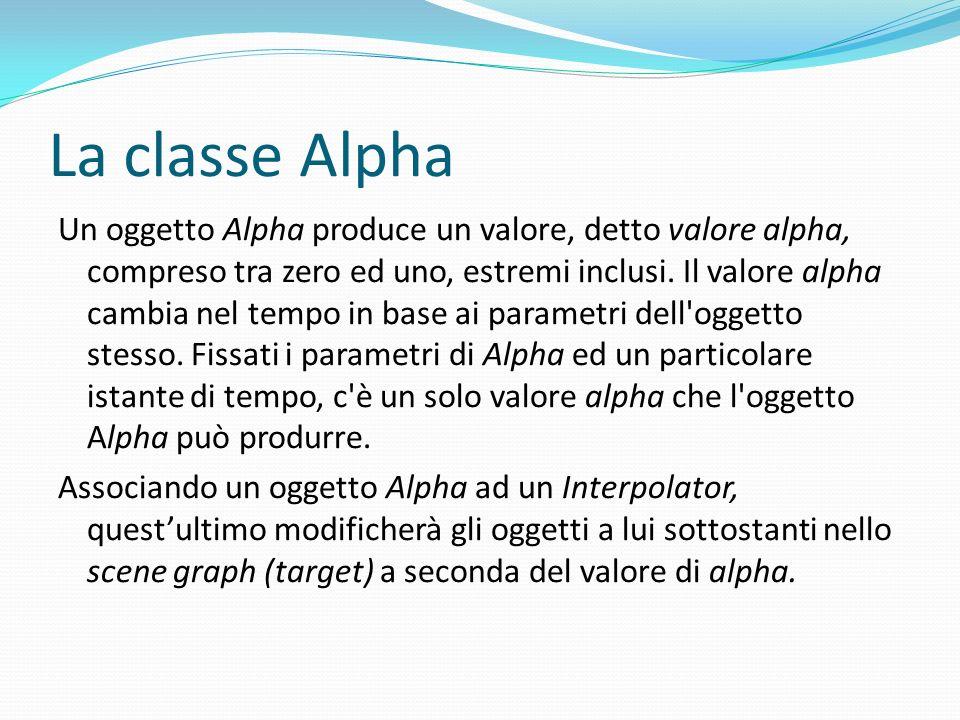 La classe Alpha Un oggetto Alpha produce un valore, detto valore alpha, compreso tra zero ed uno, estremi inclusi. Il valore alpha cambia nel tempo in