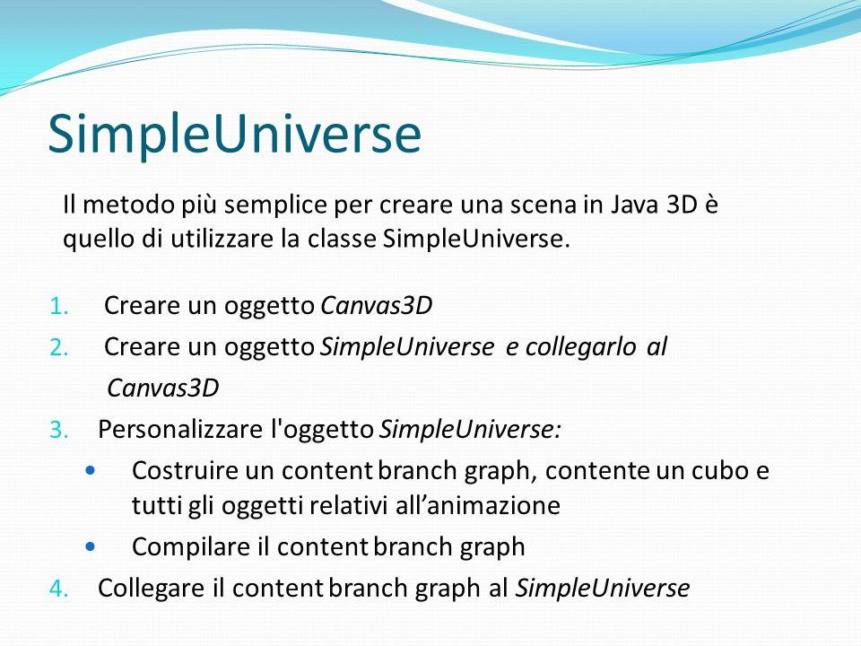 SimpleUniverse 1. Creare un oggetto Canvas3D 2. Creare un oggetto SimpleUniverse e collegarlo al Canvas3D 3. Personalizzare l'oggetto SimpleUniverse:
