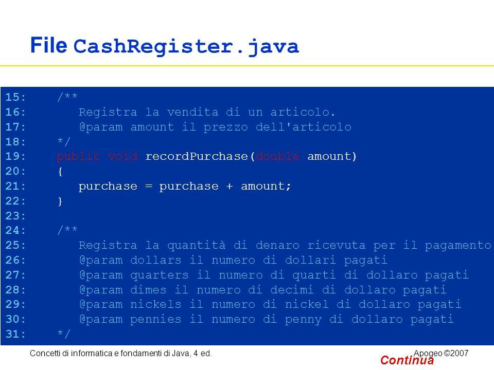 Concetti di informatica e fondamenti di Java, 4 ed.Apogeo ©2007 File CashRegister.java Continua 15: /** 16: Registra la vendita di un articolo. 17: @p