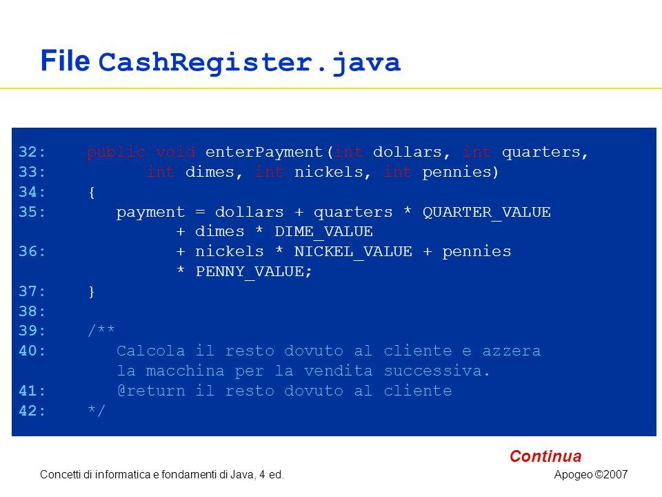 Concetti di informatica e fondamenti di Java, 4 ed.Apogeo ©2007 File CashRegister.java Continua 32: public void enterPayment(int dollars, int quarters