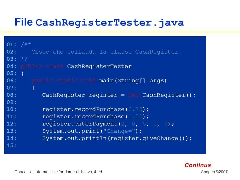 Concetti di informatica e fondamenti di Java, 4 ed.Apogeo ©2007 File CashRegisterTester.java 01: /** 02: Clsse che collauda la classe CashRegister. 03