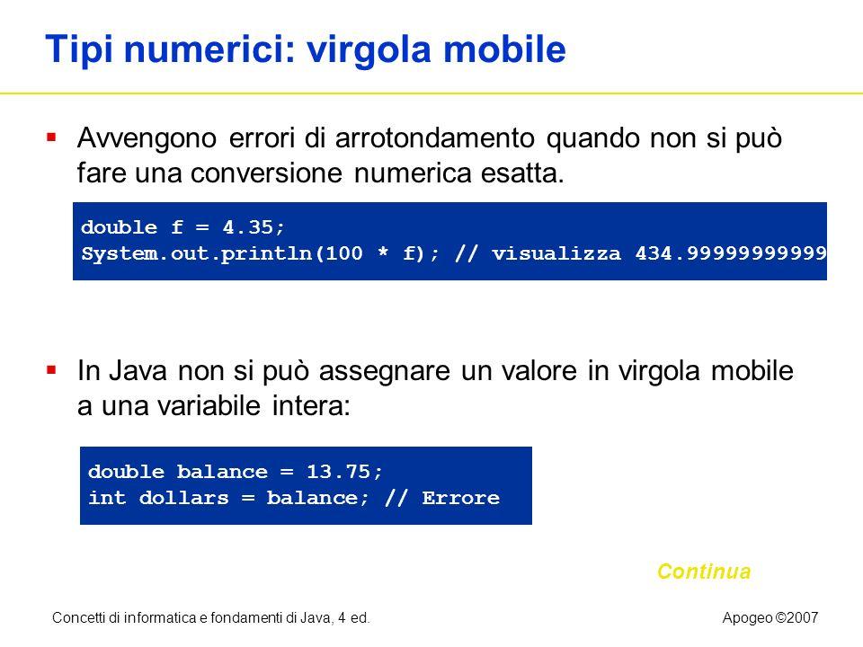 Concetti di informatica e fondamenti di Java, 4 ed.Apogeo ©2007 File CashRegisterSimulator.java Continua 01: import java.util.Scanner; 02: 03: /** 04: Programma che simula una transazione in cui un utente paga 05:per un articolo e riceve il resto 06: */ 07: public class CashRegisterSimulator 08: { 09: public static void main(String[] args) 10: { 11: Scanner in = new Scanner(System.in); 12: 13: CashRegister register = new CashRegister(); 14: 15: System.out.print( Enter price: ); 16: double price = in.nextDouble(); 17: register.recordPurchase(price); 18: 19: System.out.print( Enter dollars: ); 20: int dollars = in.nextInt();