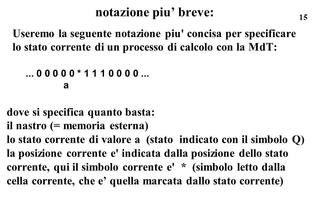 15 notazione piu breve: Useremo la seguente notazione piu' concisa per specificare lo stato corrente di un processo di calcolo con la MdT:... 0 0 0 0