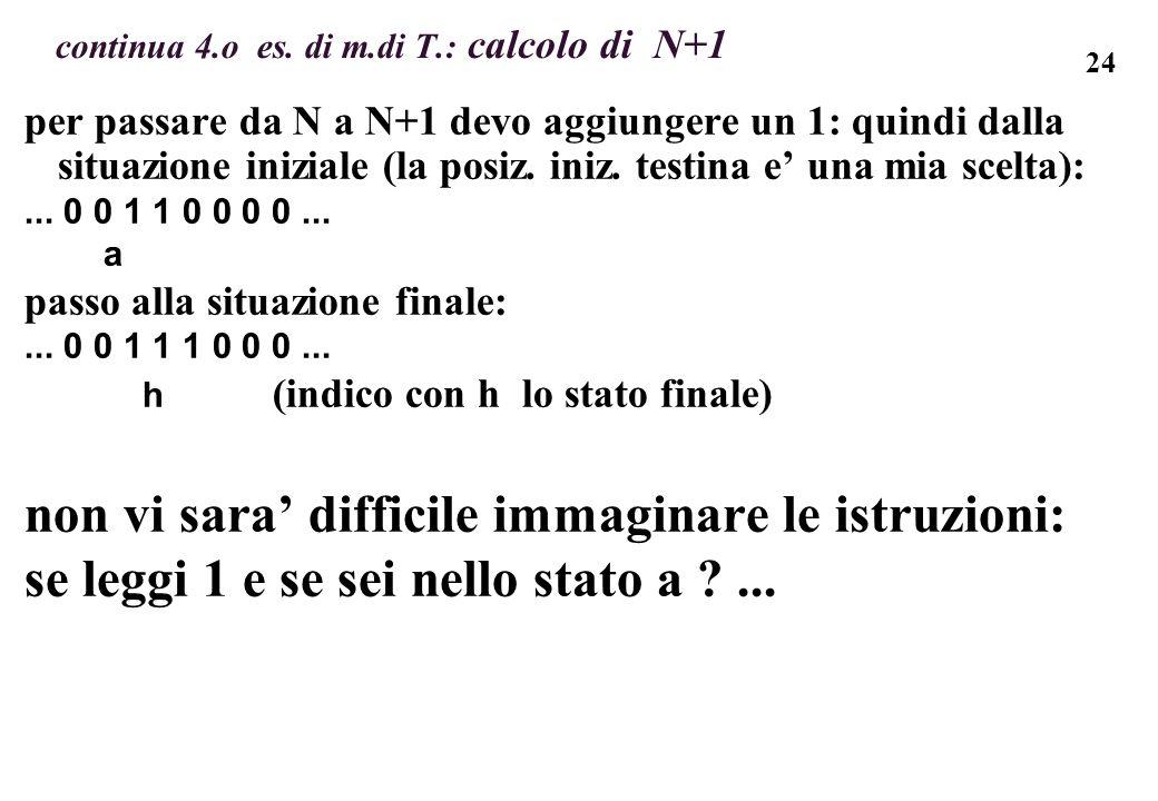 24 continua 4.o es. di m.di T.: calcolo di N+1 per passare da N a N+1 devo aggiungere un 1: quindi dalla situazione iniziale (la posiz. iniz. testina