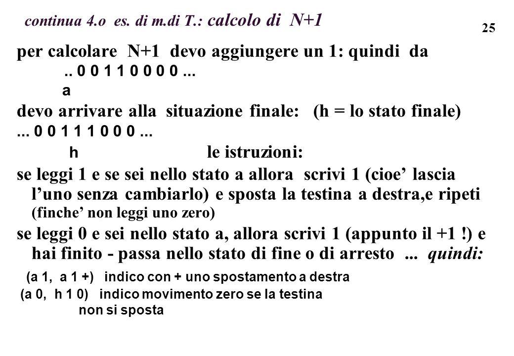 25 continua 4.o es. di m.di T.: calcolo di N+1 per calcolare N+1 devo aggiungere un 1: quindi da.. 0 0 1 1 0 0 0 0... a devo arrivare alla situazione