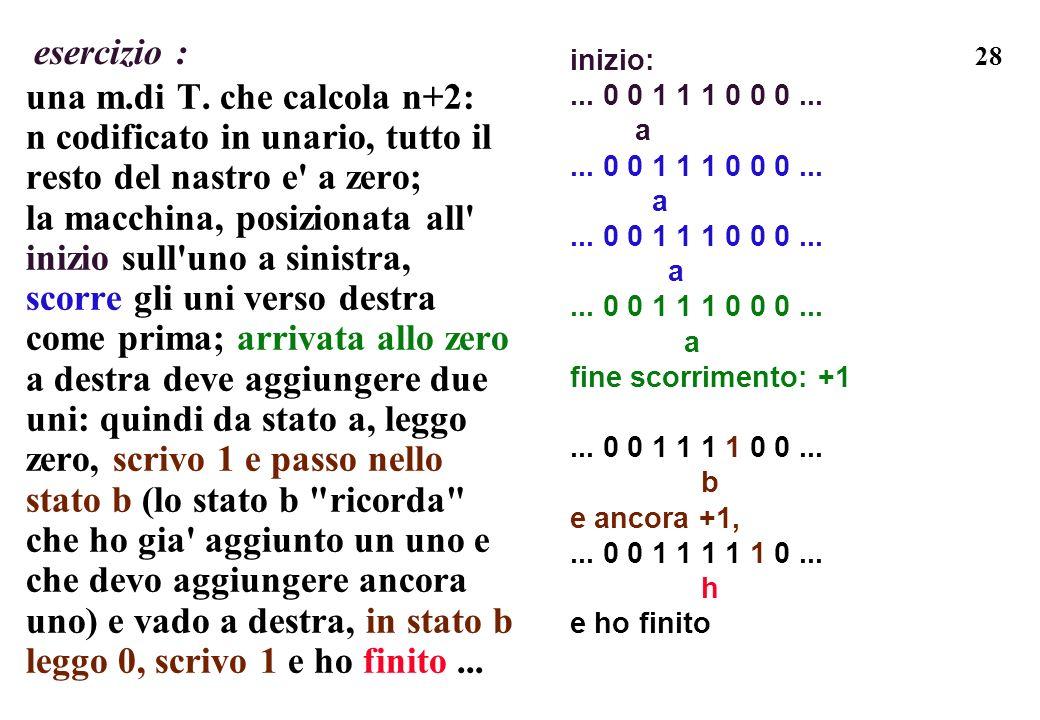 28 esercizio : una m.di T. che calcola n+2: n codificato in unario, tutto il resto del nastro e' a zero; la macchina, posizionata all' inizio sull'uno