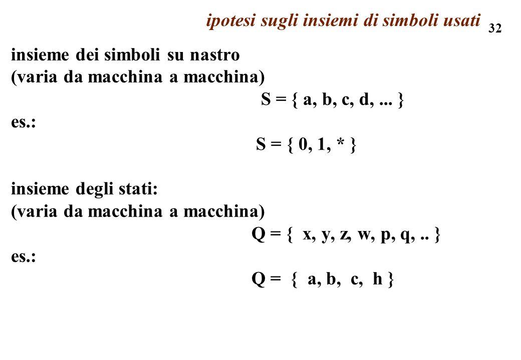 32 ipotesi sugli insiemi di simboli usati insieme dei simboli su nastro (varia da macchina a macchina) S = { a, b, c, d,... } es.: S = { 0, 1, * } ins