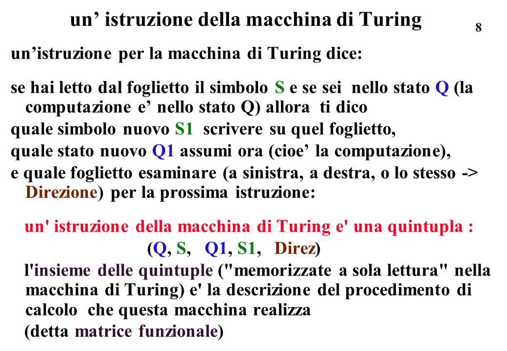 8 un istruzione della macchina di Turing unistruzione per la macchina di Turing dice: se hai letto dal foglietto il simbolo S e se sei nello stato Q (