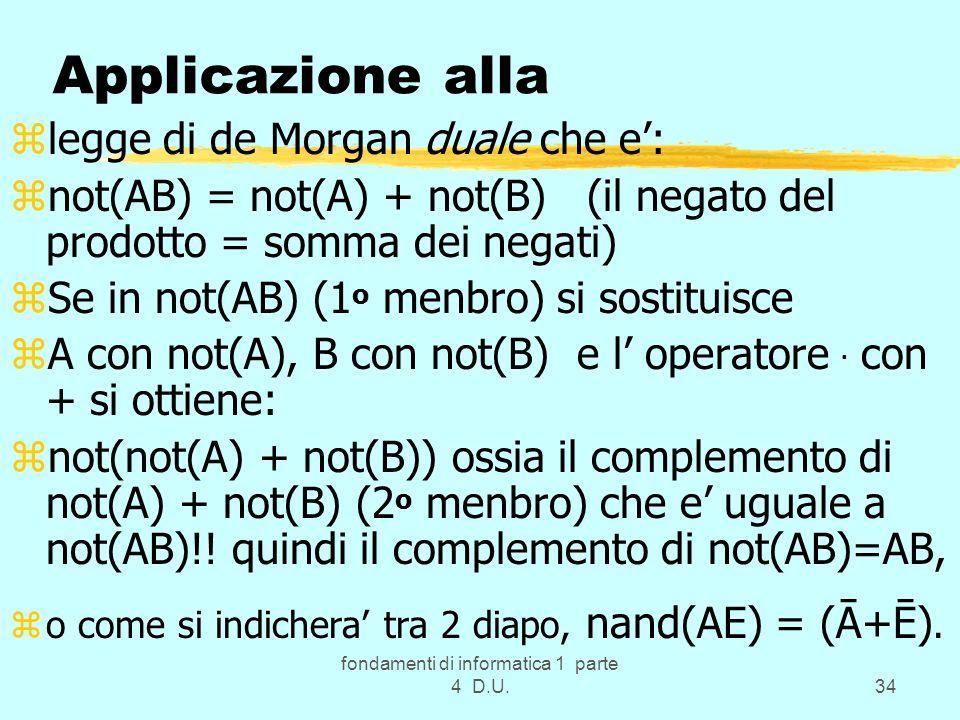 fondamenti di informatica 1 parte 4 D.U.34 Applicazione alla zlegge di de Morgan duale che e: znot(AB) = not(A) + not(B) (il negato del prodotto = som