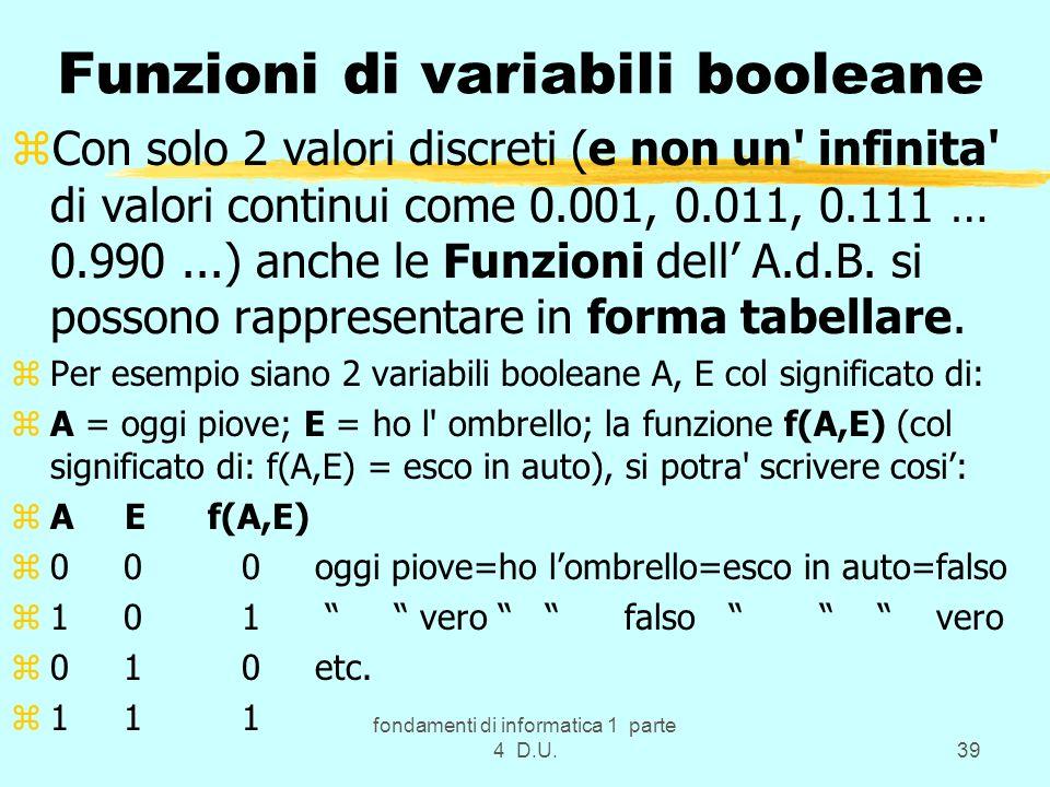 fondamenti di informatica 1 parte 4 D.U.39 Funzioni di variabili booleane zCon solo 2 valori discreti (e non un' infinita' di valori continui come 0.0