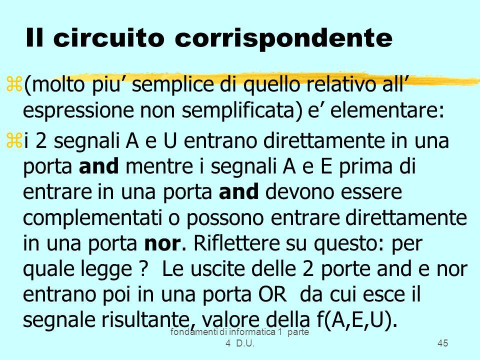 fondamenti di informatica 1 parte 4 D.U.45 Il circuito corrispondente z(molto piu semplice di quello relativo all espressione non semplificata) e elem