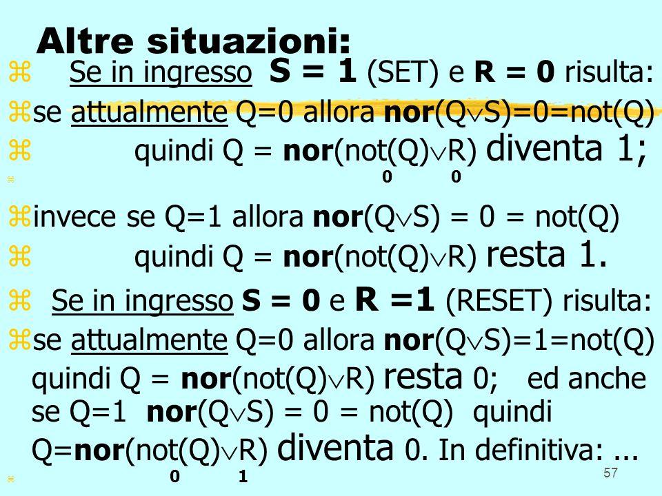 57 Altre situazioni: z Se in ingresso S = 1 (SET) e R = 0 risulta: zse attualmente Q=0 allora nor(Q S)=0=not(Q) z quindi Q = nor(not(Q) R) diventa 1;