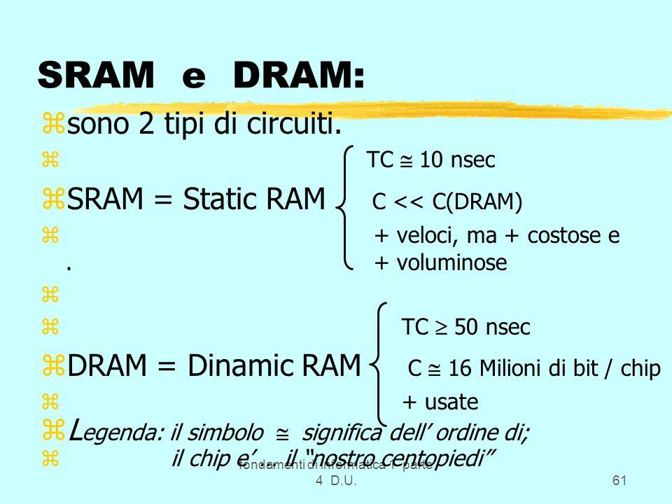 fondamenti di informatica 1 parte 4 D.U.61 SRAM e DRAM: zsono 2 tipi di circuiti. z TC 10 nsec zSRAM = Static RAM C << C(DRAM) z + veloci, ma + costos