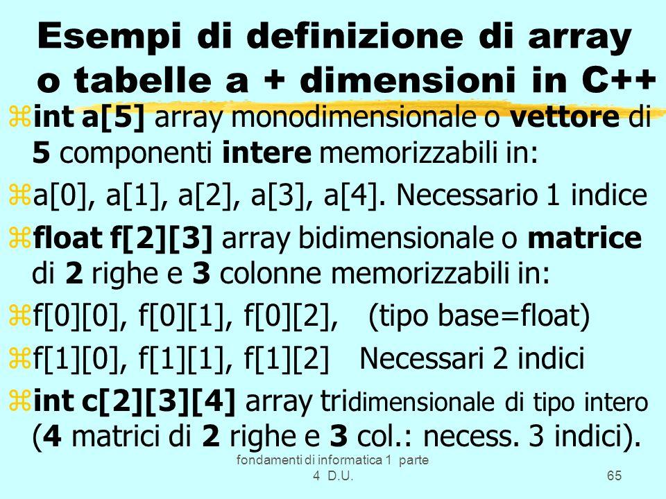 fondamenti di informatica 1 parte 4 D.U.65 Esempi di definizione di array o tabelle a + dimensioni in C++ zint a[5] array monodimensionale o vettore d