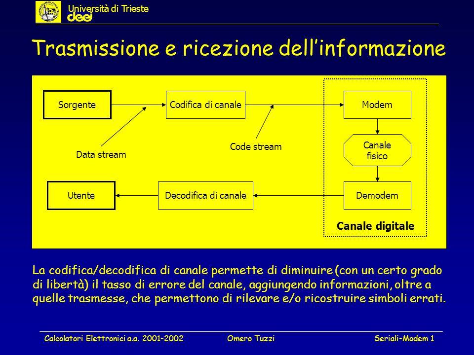 Calcolatori Elettronici a.a. 2001-2002Omero TuzziSeriali-Modem 1 Trasmissione e ricezione dellinformazione Sorgente Codifica di canaleModem Utente Dem