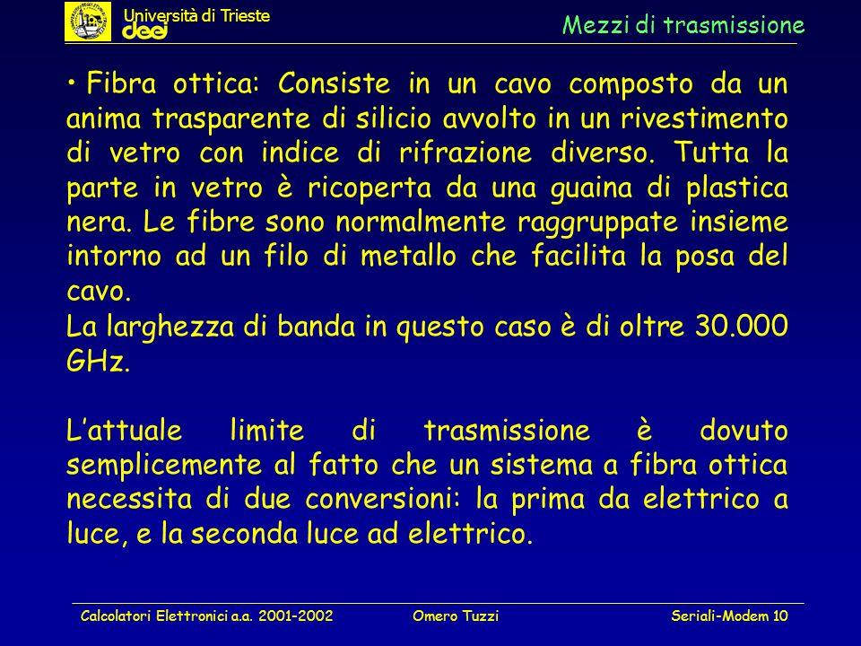 Calcolatori Elettronici a.a. 2001-2002Omero TuzziSeriali-Modem 10 Mezzi di trasmissione Fibra ottica: Consiste in un cavo composto da un anima traspar