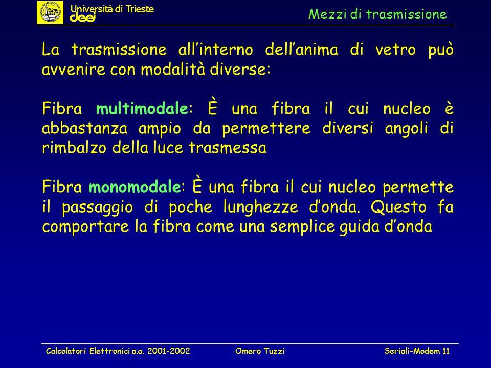 Calcolatori Elettronici a.a. 2001-2002Omero TuzziSeriali-Modem 11 Mezzi di trasmissione La trasmissione allinterno dellanima di vetro può avvenire con