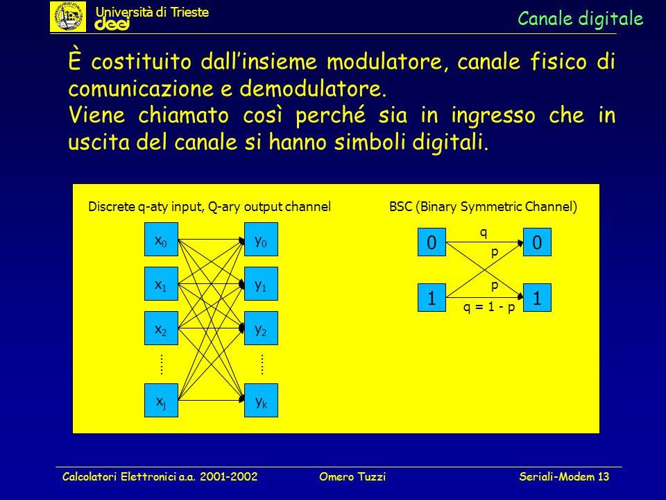 Calcolatori Elettronici a.a. 2001-2002Omero TuzziSeriali-Modem 13 Canale digitale È costituito dallinsieme modulatore, canale fisico di comunicazione