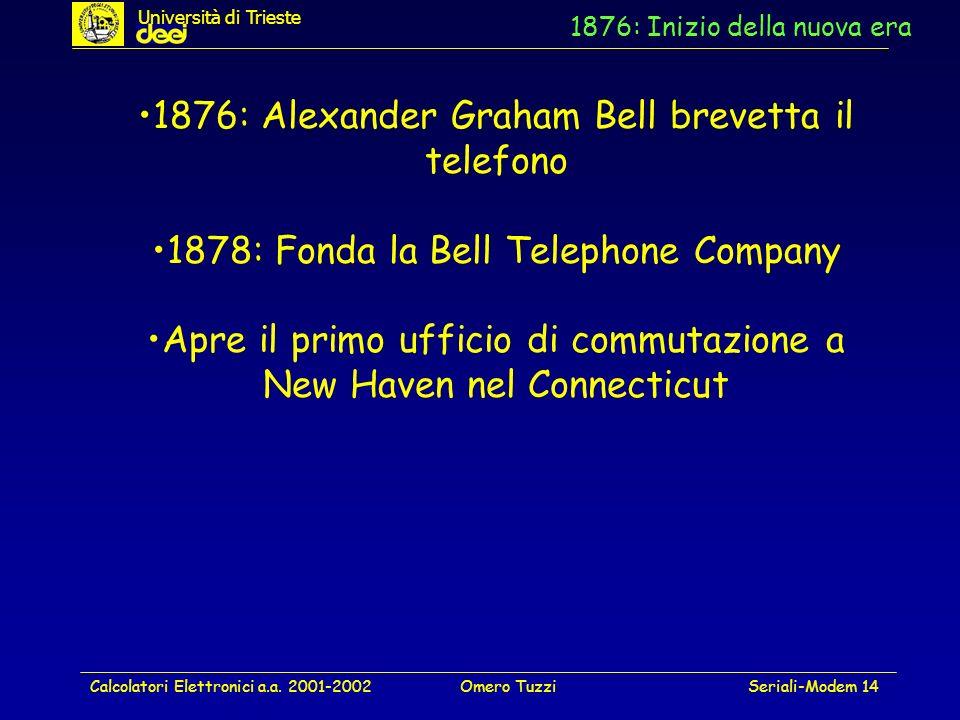 Calcolatori Elettronici a.a. 2001-2002Omero TuzziSeriali-Modem 14 1876: Inizio della nuova era 1876: Alexander Graham Bell brevetta il telefono 1878: