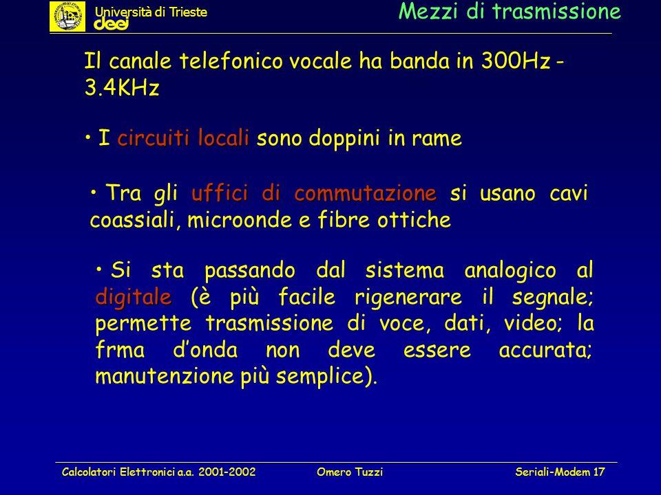 Calcolatori Elettronici a.a. 2001-2002Omero TuzziSeriali-Modem 17 Mezzi di trasmissione Il canale telefonico vocale ha banda in 300Hz - 3.4KHz circuit