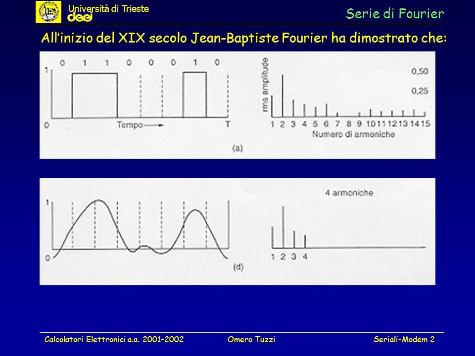 Calcolatori Elettronici a.a. 2001-2002Omero TuzziSeriali-Modem 2 Serie di Fourier Allinizio del XIX secolo Jean-Baptiste Fourier ha dimostrato che: Un