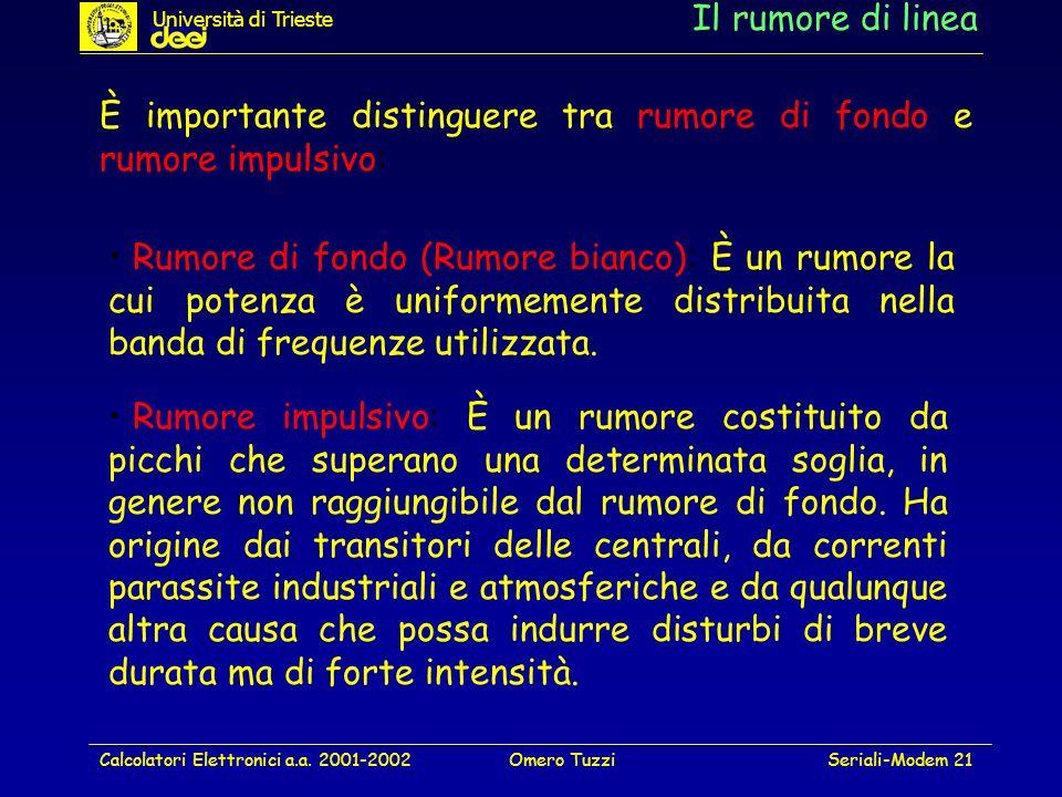 Calcolatori Elettronici a.a. 2001-2002Omero TuzziSeriali-Modem 21 Il rumore di linea È importante distinguere tra rumore di fondo e rumore impulsivo: