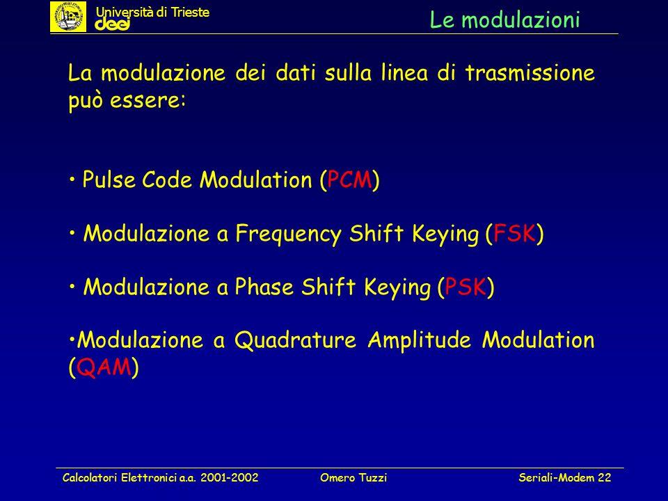Calcolatori Elettronici a.a. 2001-2002Omero TuzziSeriali-Modem 22 Le modulazioni La modulazione dei dati sulla linea di trasmissione può essere: Pulse
