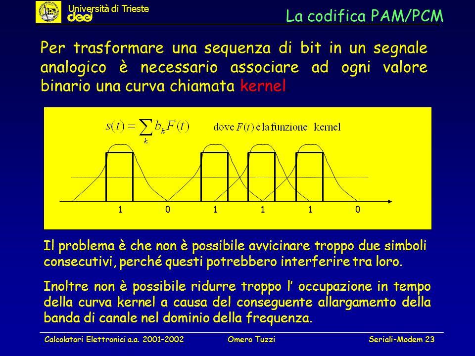 Calcolatori Elettronici a.a. 2001-2002Omero TuzziSeriali-Modem 23 La codifica PAM/PCM Per trasformare una sequenza di bit in un segnale analogico è ne