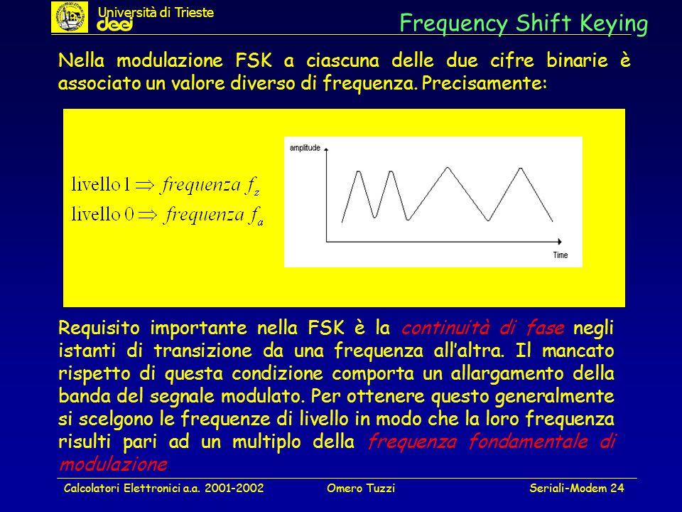 Calcolatori Elettronici a.a. 2001-2002Omero TuzziSeriali-Modem 24 Frequency Shift Keying Nella modulazione FSK a ciascuna delle due cifre binarie è as
