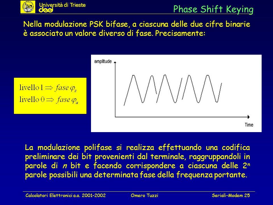 Calcolatori Elettronici a.a. 2001-2002Omero TuzziSeriali-Modem 25 Phase Shift Keying Nella modulazione PSK bifase, a ciascuna delle due cifre binarie