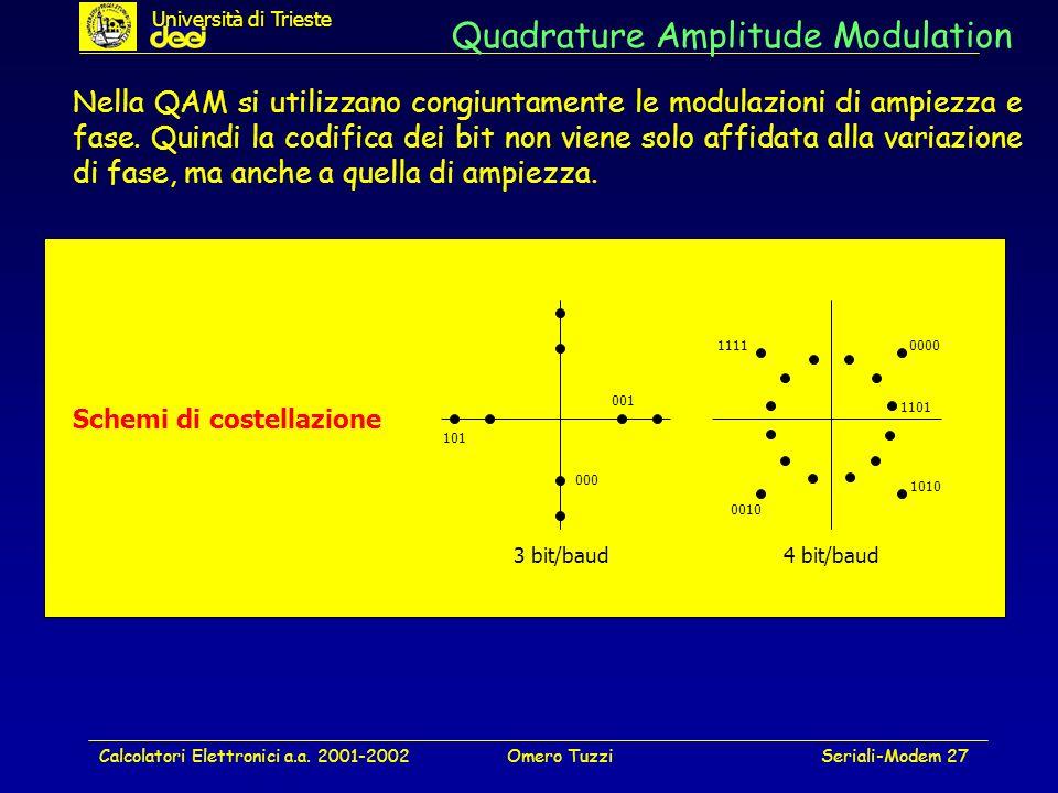 Calcolatori Elettronici a.a. 2001-2002Omero TuzziSeriali-Modem 27 Quadrature Amplitude Modulation Nella QAM si utilizzano congiuntamente le modulazion