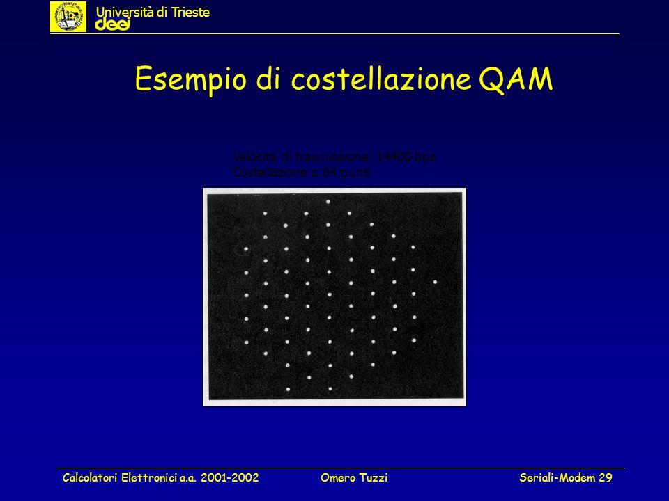 Calcolatori Elettronici a.a. 2001-2002Omero TuzziSeriali-Modem 29 Esempio di costellazione QAM Velocità di trasmissione: 14400 bps Costellazione a 64