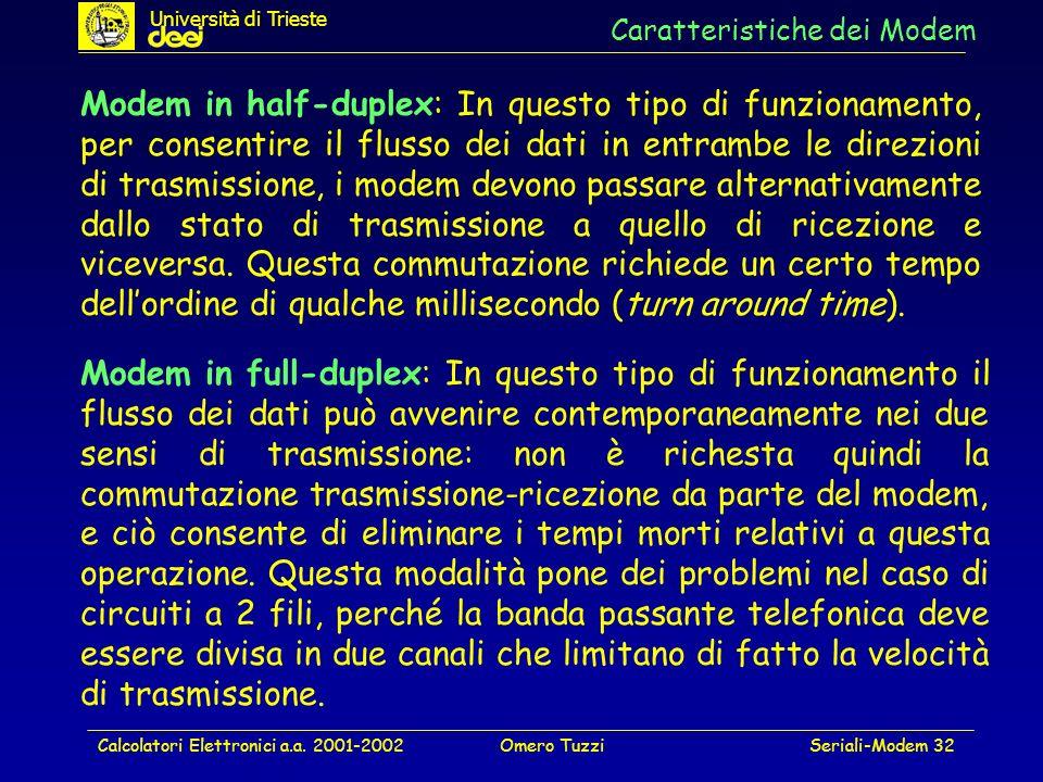 Calcolatori Elettronici a.a. 2001-2002Omero TuzziSeriali-Modem 32 Caratteristiche dei Modem Modem in half-duplex: In questo tipo di funzionamento, per