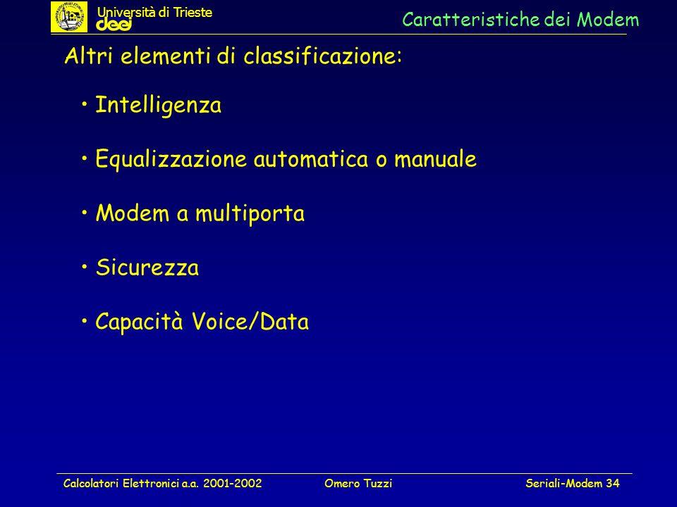 Calcolatori Elettronici a.a. 2001-2002Omero TuzziSeriali-Modem 34 Caratteristiche dei Modem Altri elementi di classificazione: Intelligenza Equalizzaz