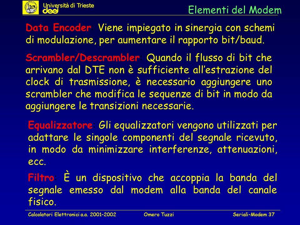 Calcolatori Elettronici a.a. 2001-2002Omero TuzziSeriali-Modem 37 Elementi del Modem Data Encoder: Viene impiegato in sinergia con schemi di modulazio