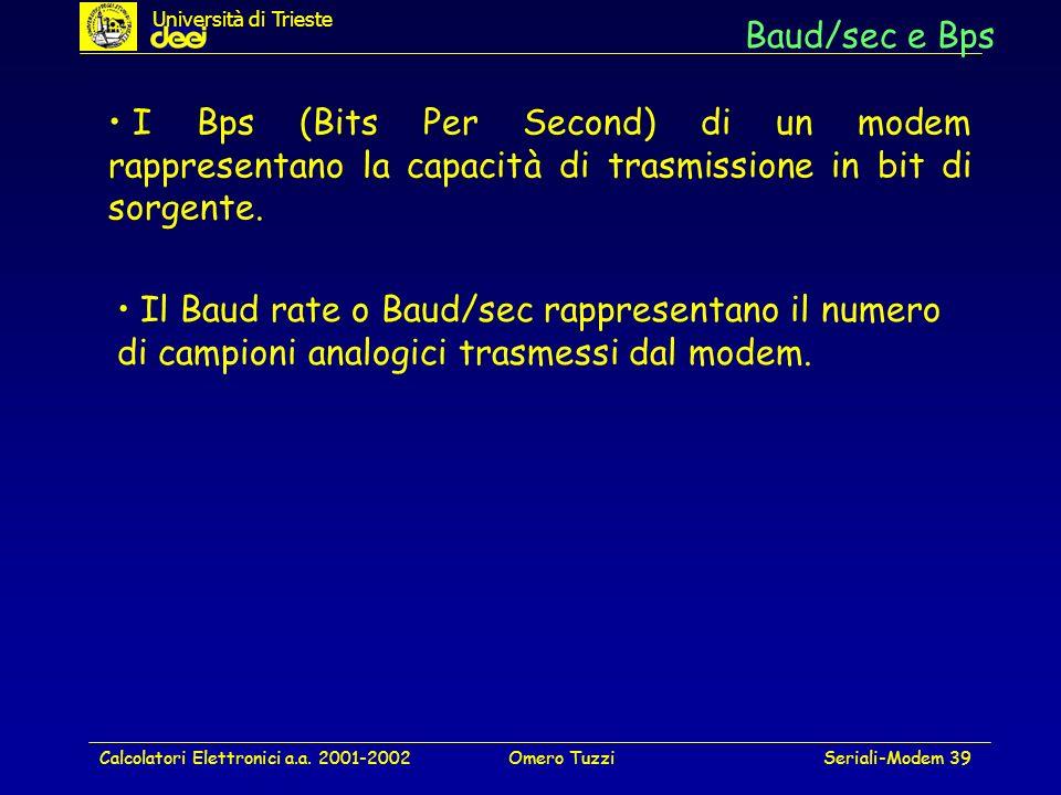 Calcolatori Elettronici a.a. 2001-2002Omero TuzziSeriali-Modem 39 Baud/sec e Bps I Bps (Bits Per Second) di un modem rappresentano la capacità di tras