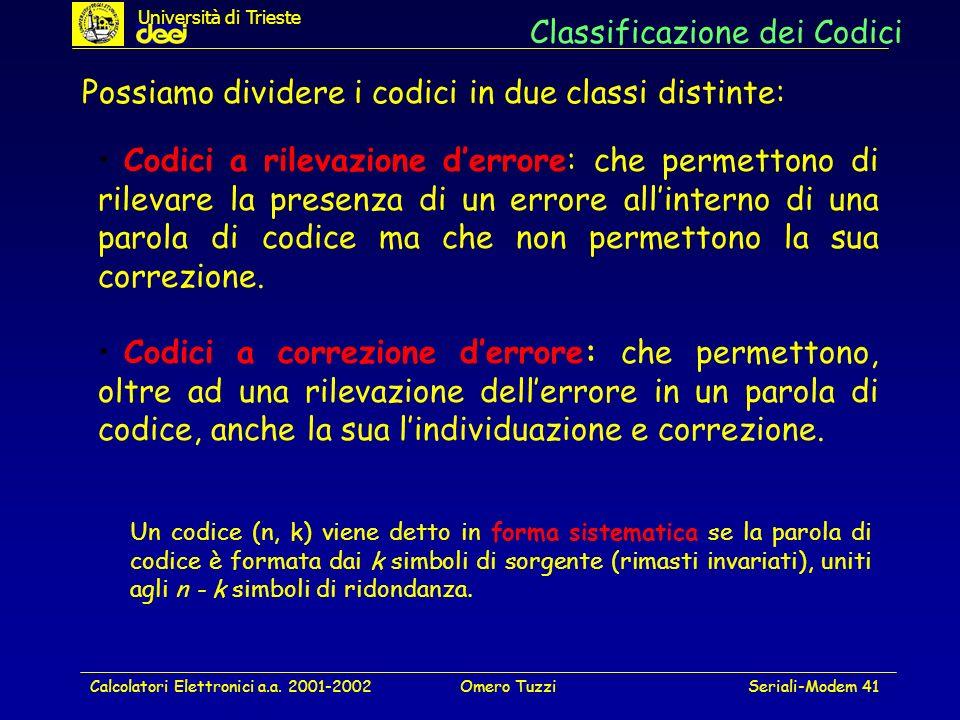 Calcolatori Elettronici a.a. 2001-2002Omero TuzziSeriali-Modem 41 Classificazione dei Codici Possiamo dividere i codici in due classi distinte: Codici