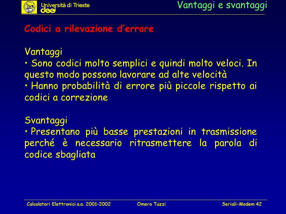 Calcolatori Elettronici a.a. 2001-2002Omero TuzziSeriali-Modem 42 Vantaggi e svantaggi Codici a rilevazione derrore Vantaggi Sono codici molto semplic