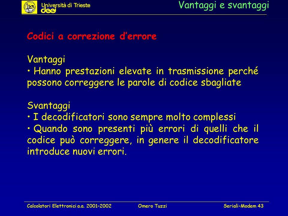 Calcolatori Elettronici a.a. 2001-2002Omero TuzziSeriali-Modem 43 Vantaggi e svantaggi Codici a correzione derrore Vantaggi Hanno prestazioni elevate