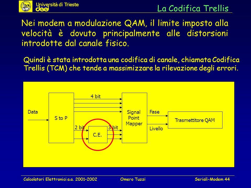 Calcolatori Elettronici a.a. 2001-2002Omero TuzziSeriali-Modem 44 La Codifica Trellis Quindi è stata introdotta una codifica di canale, chiamata Codif