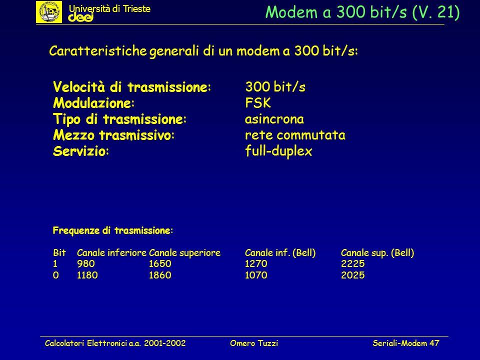 Calcolatori Elettronici a.a. 2001-2002Omero TuzziSeriali-Modem 47 Modem a 300 bit/s (V. 21) Caratteristiche generali di un modem a 300 bit/s: Velocità