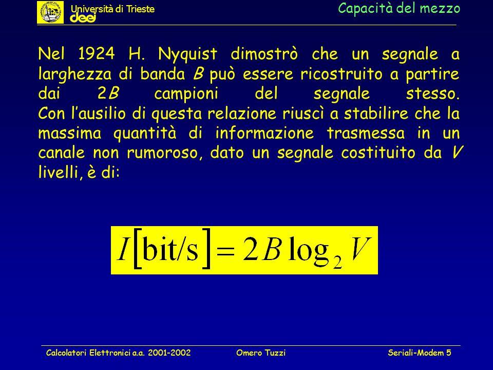 Calcolatori Elettronici a.a. 2001-2002Omero TuzziSeriali-Modem 5 Capacità del mezzo Nel 1924 H. Nyquist dimostrò che un segnale a larghezza di banda B