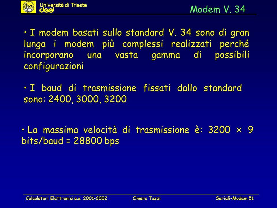 Calcolatori Elettronici a.a. 2001-2002Omero TuzziSeriali-Modem 51 Modem V. 34 I modem basati sullo standard V. 34 sono di gran lunga i modem più compl