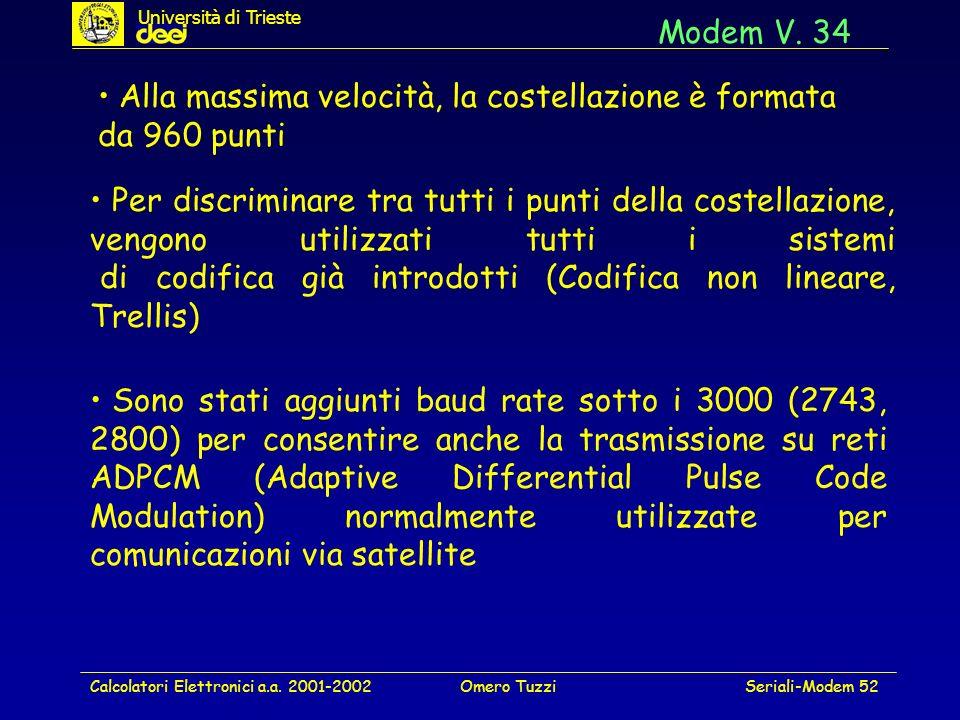 Calcolatori Elettronici a.a. 2001-2002Omero TuzziSeriali-Modem 52 Modem V. 34 Alla massima velocità, la costellazione è formata da 960 punti Per discr