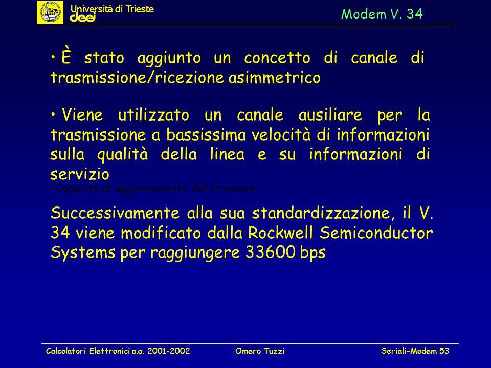 Calcolatori Elettronici a.a. 2001-2002Omero TuzziSeriali-Modem 53 Modem V. 34 Capacità di aggiornamento del firmware È stato aggiunto un concetto di c