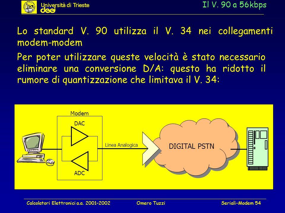 Calcolatori Elettronici a.a. 2001-2002Omero TuzziSeriali-Modem 54 Il V. 90 a 56kbps Lo standard V. 90 utilizza il V. 34 nei collegamenti modem-modem P