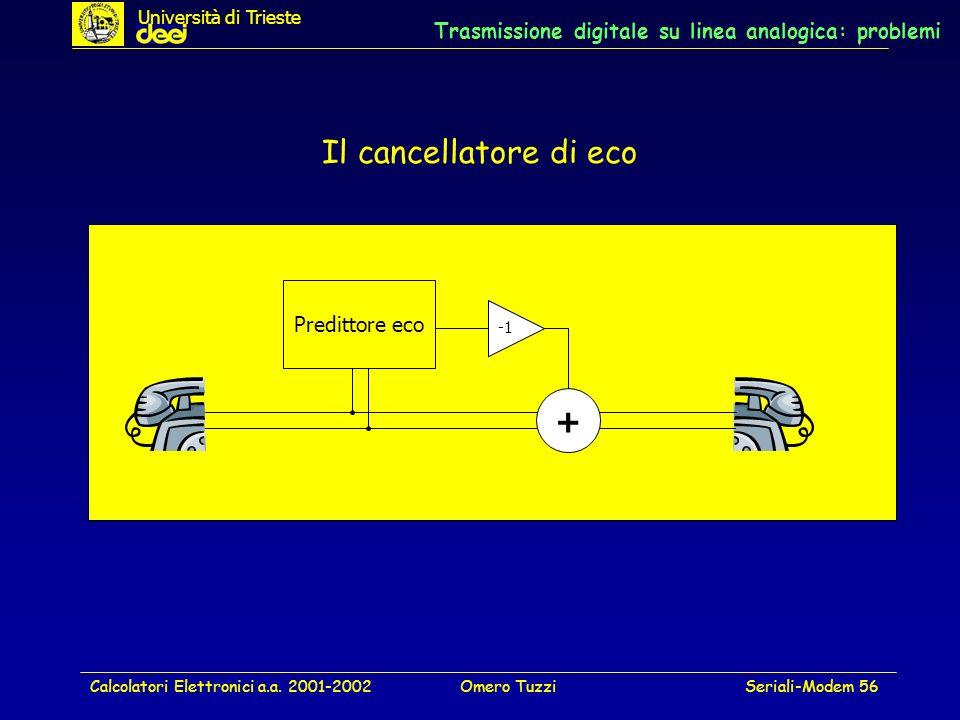 Calcolatori Elettronici a.a. 2001-2002Omero TuzziSeriali-Modem 56 Trasmissione digitale su linea analogica: problemi Il cancellatore di eco Predittore
