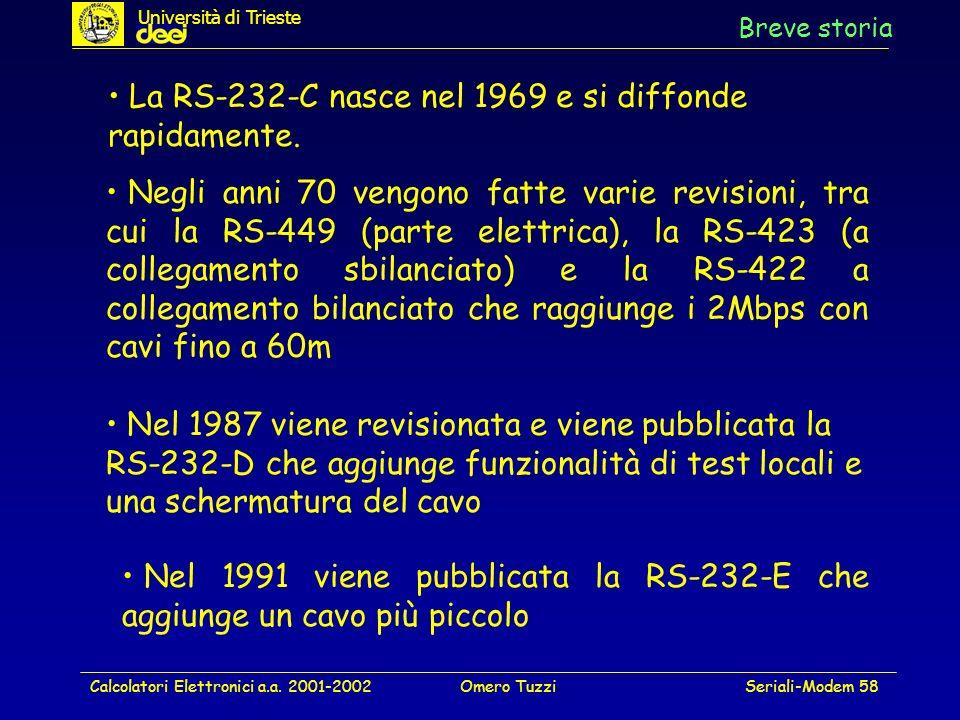 Calcolatori Elettronici a.a. 2001-2002Omero TuzziSeriali-Modem 58 Breve storia La RS-232-C nasce nel 1969 e si diffonde rapidamente. Negli anni 70 ven
