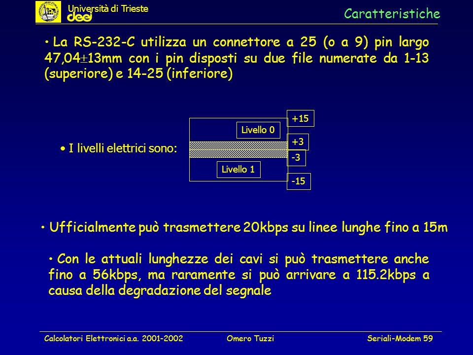 Calcolatori Elettronici a.a. 2001-2002Omero TuzziSeriali-Modem 59 Caratteristiche Ufficialmente può trasmettere 20kbps su linee lunghe fino a 15m Con
