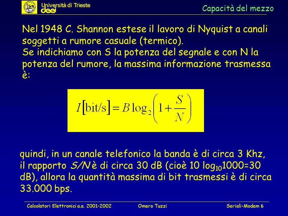 Calcolatori Elettronici a.a. 2001-2002Omero TuzziSeriali-Modem 6 Capacità del mezzo Nel 1948 C. Shannon estese il lavoro di Nyquist a canali soggetti